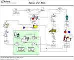 Work Flow Diagram
