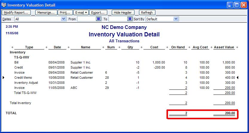 How Does Quickbooks Handle Inventory